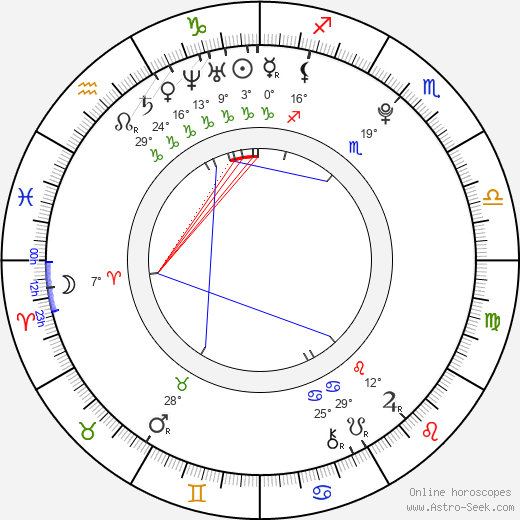 Marie Luise Stahl birth chart, biography, wikipedia 2019, 2020