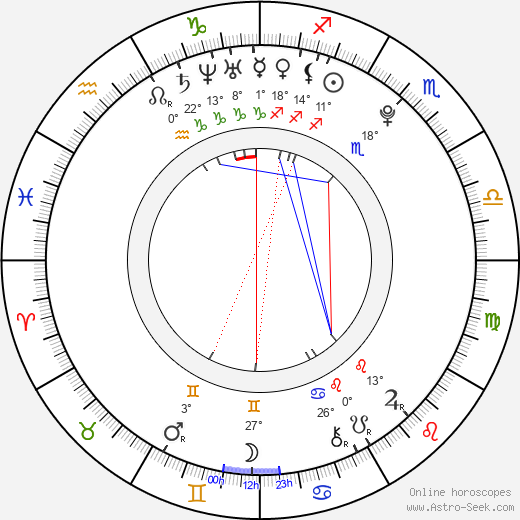 Miryam Sater birth chart, biography, wikipedia 2019, 2020