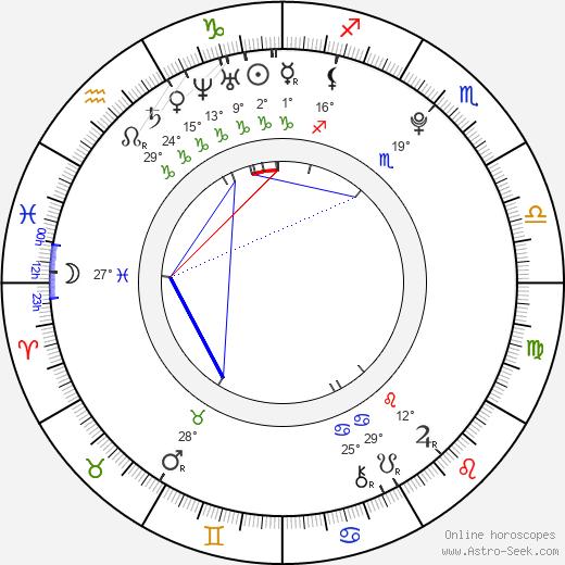 Moose birth chart, biography, wikipedia 2019, 2020