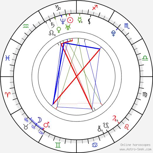 Sarah-Sofie Boussnina tema natale, oroscopo, Sarah-Sofie Boussnina oroscopi gratuiti, astrologia