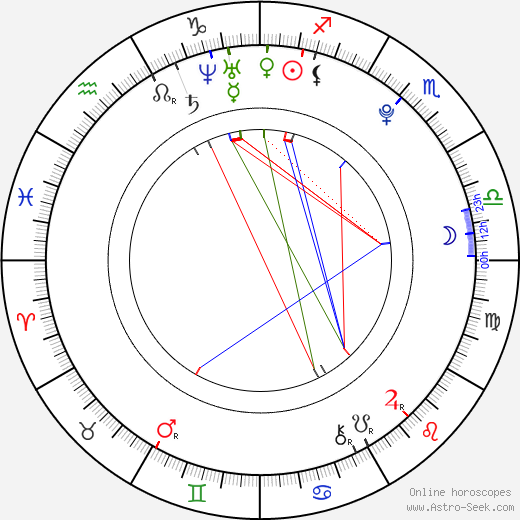 Тейяна Тейлор Teyana Taylor день рождения гороскоп, Teyana Taylor Натальная карта онлайн