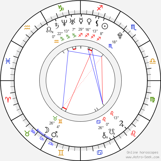 Tomáš Tatar birth chart, biography, wikipedia 2019, 2020