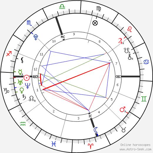 Weston Cage tema natale, oroscopo, Weston Cage oroscopi gratuiti, astrologia