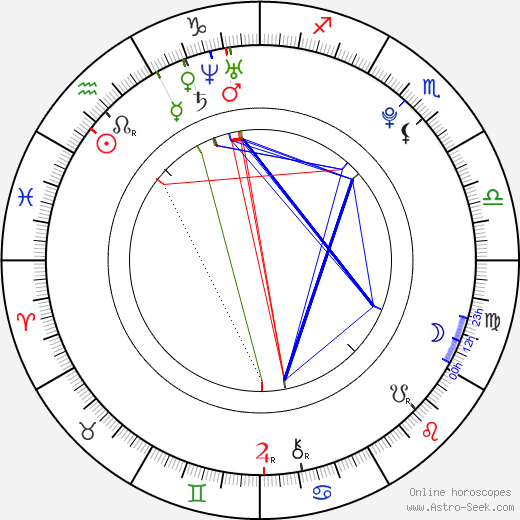 Chan-sung Hwang astro natal birth chart, Chan-sung Hwang horoscope, astrology