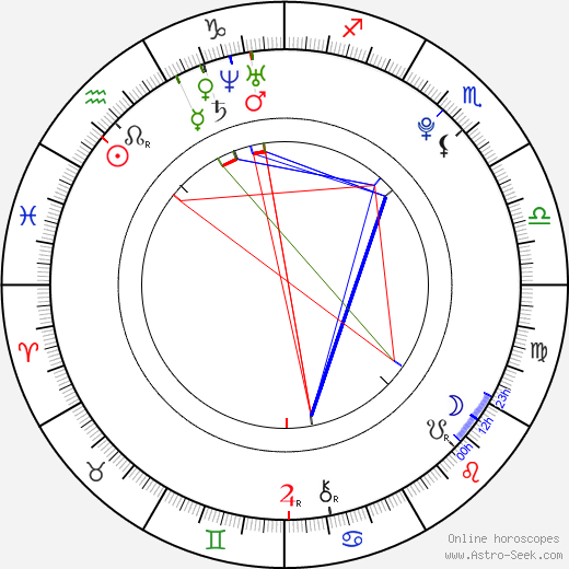 Choi Soo-young astro natal birth chart, Choi Soo-young horoscope, astrology