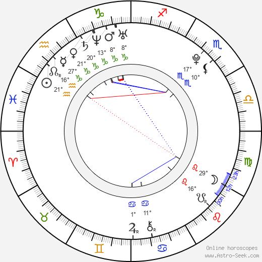 Christine Veronica birth chart, biography, wikipedia 2020, 2021