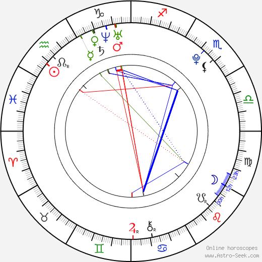 Christine Veronica birth chart, Christine Veronica astro natal horoscope, astrology