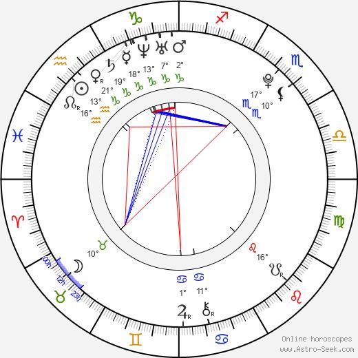 Clara Alonso birth chart, biography, wikipedia 2017, 2018