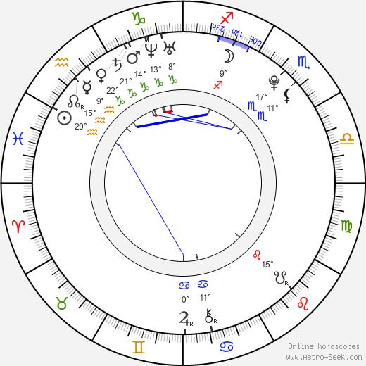 Cody Hodgson birth chart, biography, wikipedia 2019, 2020