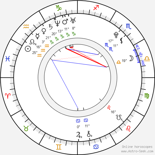 Emily Mae Young birth chart, biography, wikipedia 2019, 2020