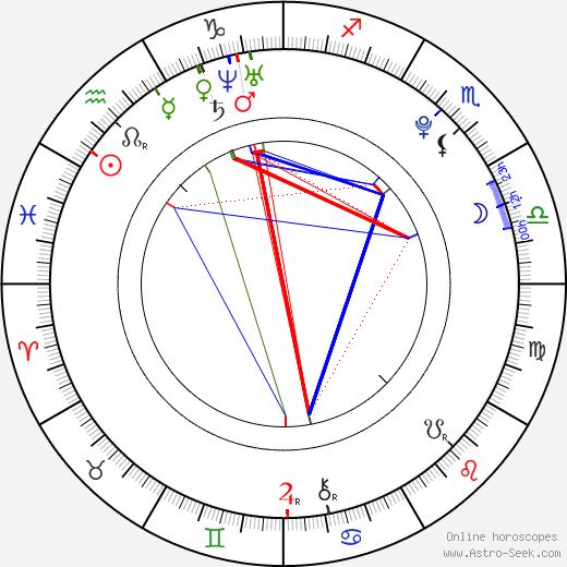Emily Mae Young astro natal birth chart, Emily Mae Young horoscope, astrology