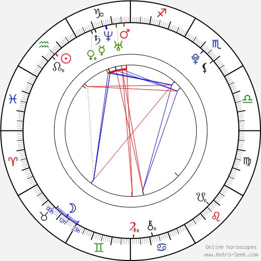 Eva Josefíková astro natal birth chart, Eva Josefíková horoscope, astrology
