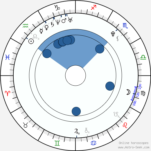 Gabriela Kratochvílová horoscope, astrology, sign, zodiac, date of birth, instagram