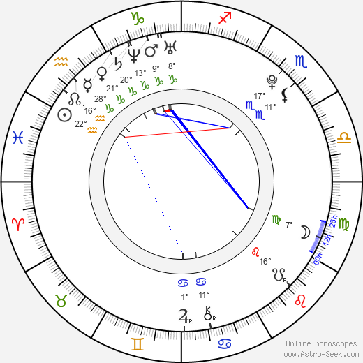 Go Ara birth chart, biography, wikipedia 2018, 2019