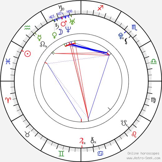 Haley Sweet tema natale, oroscopo, Haley Sweet oroscopi gratuiti, astrologia