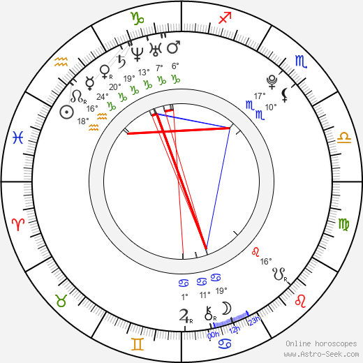 Jacksepticeye birth chart, biography, wikipedia 2020, 2021