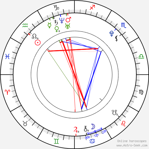Jacksepticeye birth chart, Jacksepticeye astro natal horoscope, astrology