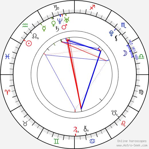 Jake Weary tema natale, oroscopo, Jake Weary oroscopi gratuiti, astrologia