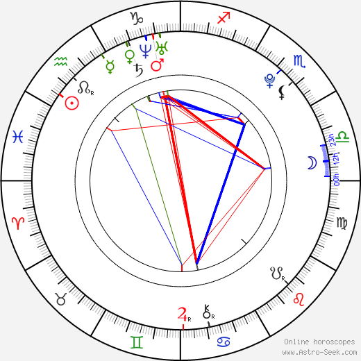 Pavla Majtnerová tema natale, oroscopo, Pavla Majtnerová oroscopi gratuiti, astrologia