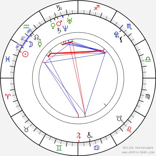 Ricarda Ramünke tema natale, oroscopo, Ricarda Ramünke oroscopi gratuiti, astrologia