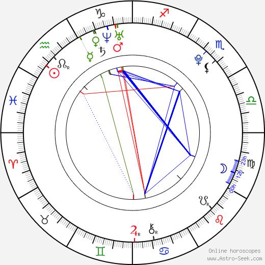 Shawn Lee astro natal birth chart, Shawn Lee horoscope, astrology