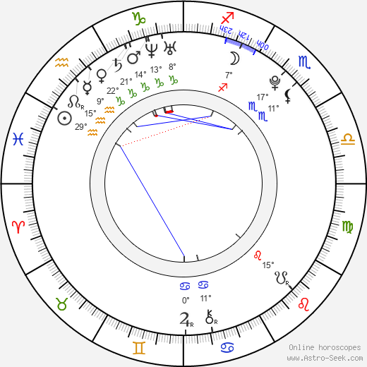 Shin-hye Park birth chart, biography, wikipedia 2019, 2020