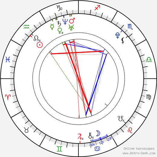 Tereza Vodochodská astro natal birth chart, Tereza Vodochodská horoscope, astrology