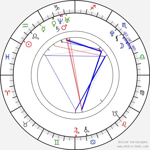 Tina Hot tema natale, oroscopo, Tina Hot oroscopi gratuiti, astrologia