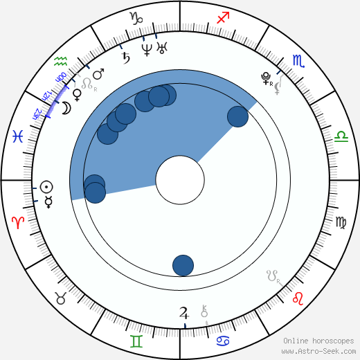 Aljur Abrenica wikipedia, horoscope, astrology, instagram