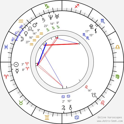 Aljur Abrenica birth chart, biography, wikipedia 2019, 2020