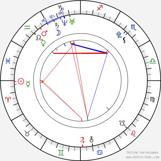 César Cardadeiro birth chart, César Cardadeiro astro natal horoscope, astrology