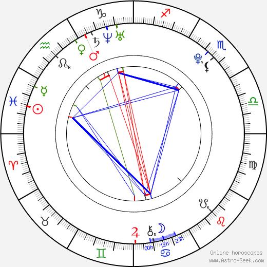 Clara Lago astro natal birth chart, Clara Lago horoscope, astrology