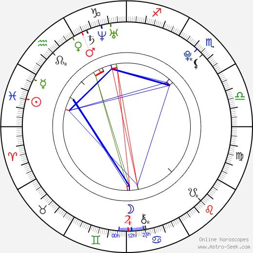 Daniel Drinkwater tema natale, oroscopo, Daniel Drinkwater oroscopi gratuiti, astrologia