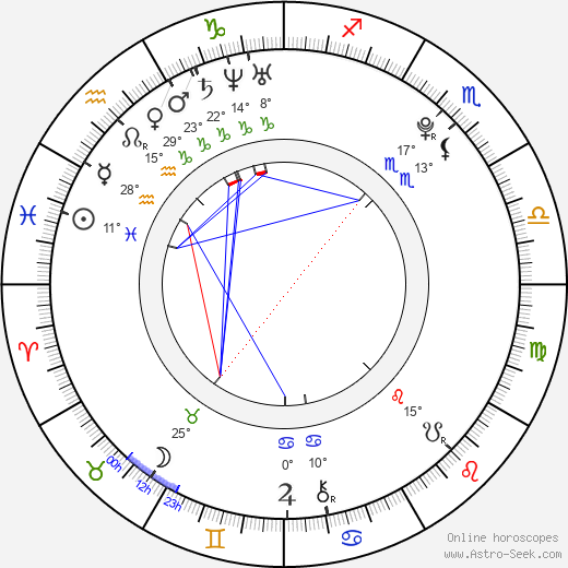 Hillary Hindi birth chart, biography, wikipedia 2019, 2020