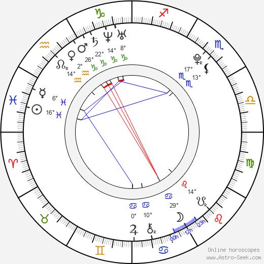 Kelsey Hardwick birth chart, biography, wikipedia 2019, 2020