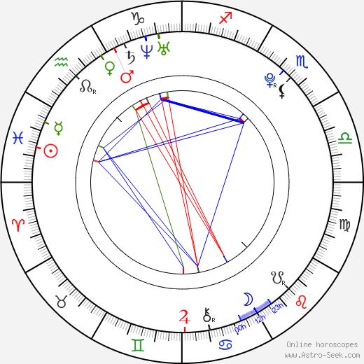 Kelsey Hardwick astro natal birth chart, Kelsey Hardwick horoscope, astrology
