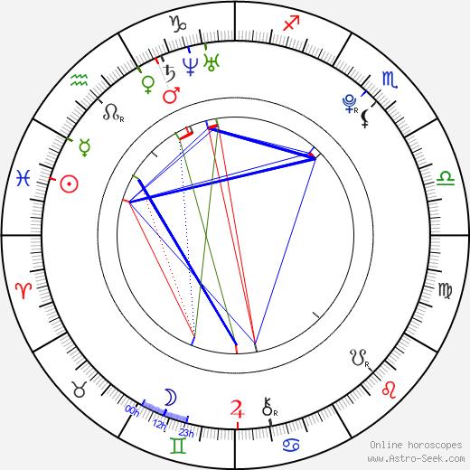 Lil iROCC Williams tema natale, oroscopo, Lil iROCC Williams oroscopi gratuiti, astrologia