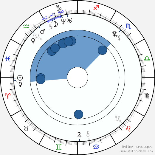 Mandy Capristo wikipedia, horoscope, astrology, instagram