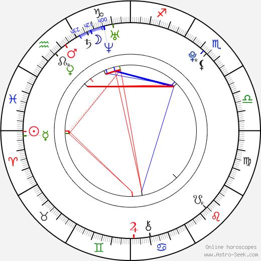 Mandy Capristo день рождения гороскоп, Mandy Capristo Натальная карта онлайн