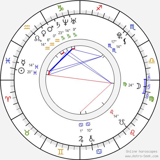 Reiley McClendon birth chart, biography, wikipedia 2018, 2019