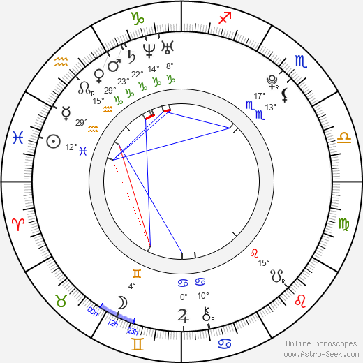 Sarah Kim Gries birth chart, biography, wikipedia 2020, 2021