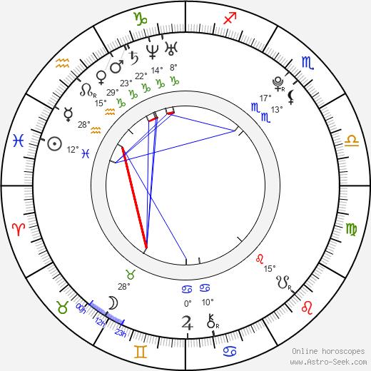 Sebastian Gregory birth chart, biography, wikipedia 2020, 2021