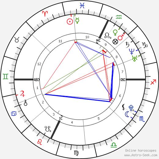 Siobhan Magnus день рождения гороскоп, Siobhan Magnus Натальная карта онлайн