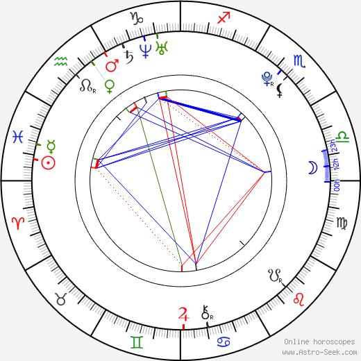 Vanessa Pose tema natale, oroscopo, Vanessa Pose oroscopi gratuiti, astrologia
