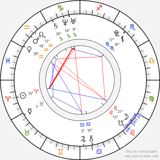 Adam Kout birth chart, biography, wikipedia 2019, 2020
