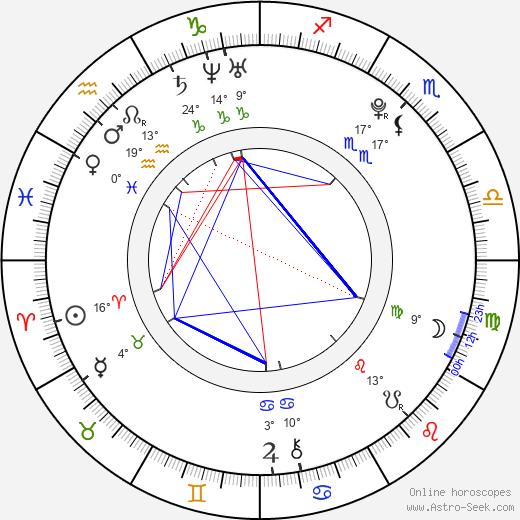 Amanda Marchesini birth chart, biography, wikipedia 2019, 2020