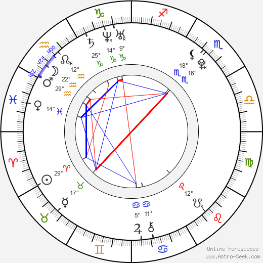 Amanda Westlake tema natale, biography, Biografia da Wikipedia 2020, 2021