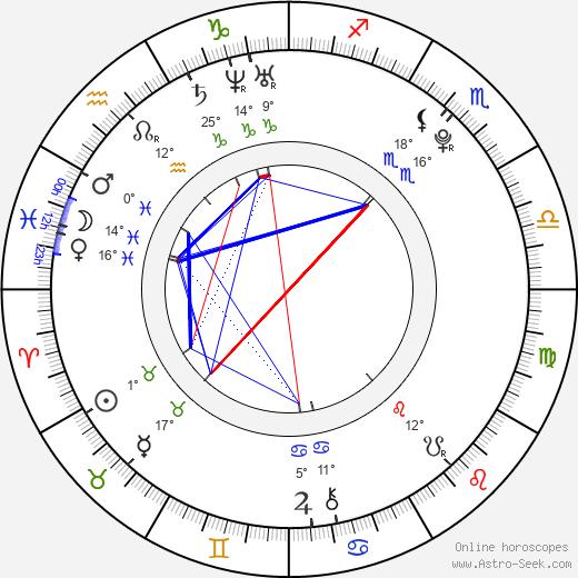 Bree Essrig birth chart, biography, wikipedia 2019, 2020