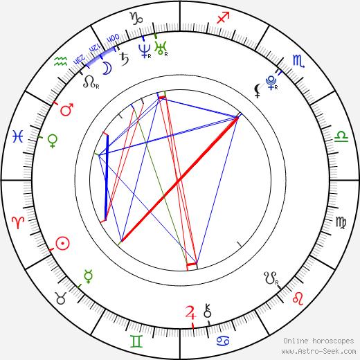 Britt Robertson astro natal birth chart, Britt Robertson horoscope, astrology