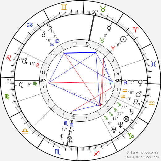 Emma Elizabeth Crozier birth chart, biography, wikipedia 2020, 2021